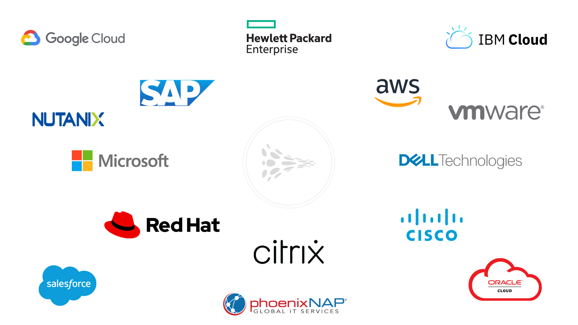 real-time cloud provider capabilities
